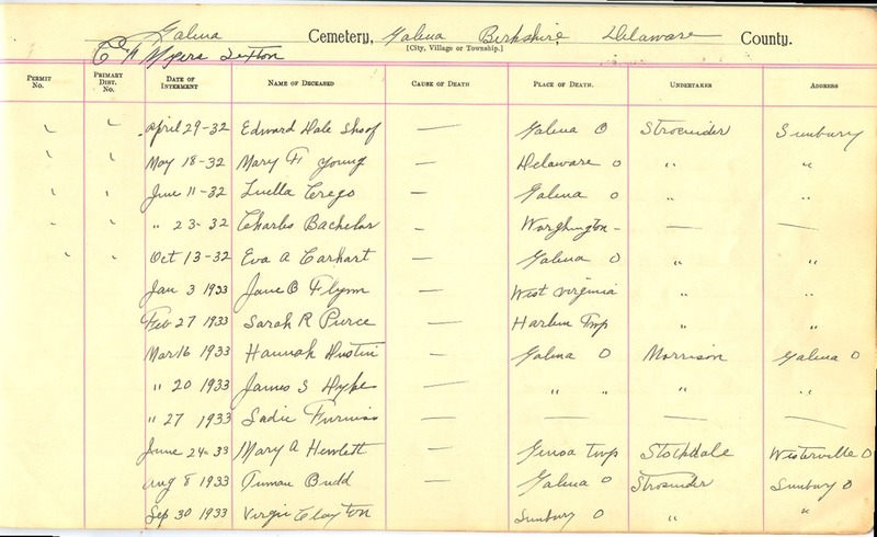 Cemetery Record Galena and Berkshire Cemetery (p. 16)