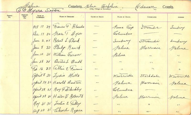 Cemetery Record Galena and Berkshire Cemetery (p. 18)