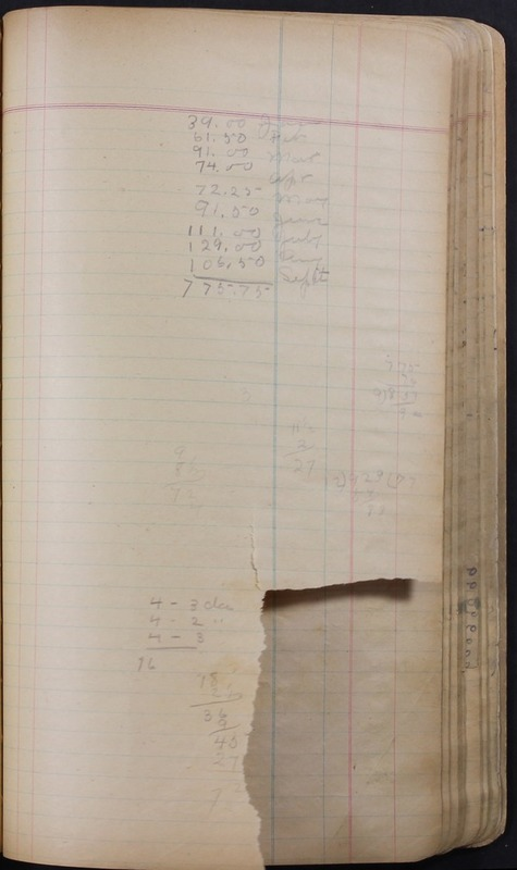 Hopkins House Day Book 1920-1925 (p.152)
