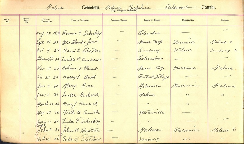 Cemetery Record Galena and Berkshire Cemetery (p. 19)