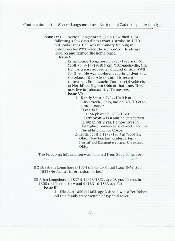 I-DENTITY (p. 65)
