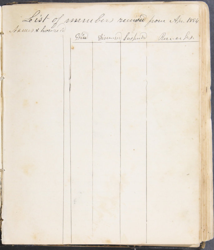 Sessional Records of the 1st Presbyterian Church of Trenton, Delaware Co., Ohio, 1831 (p. 126)