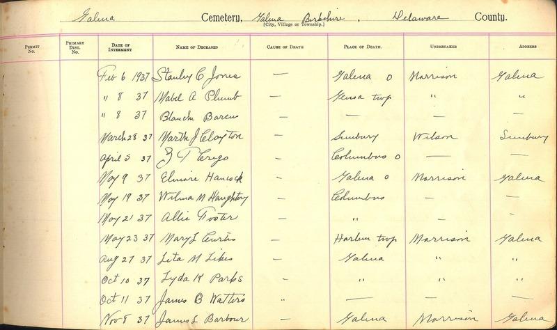 Cemetery Record Galena and Berkshire Cemetery (p. 20)