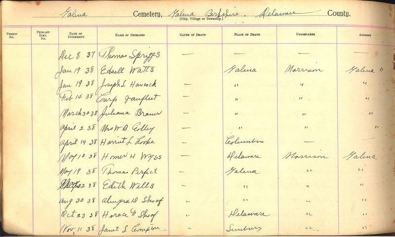 Cemetery Record Galena and Berkshire Cemetery (p. 21)