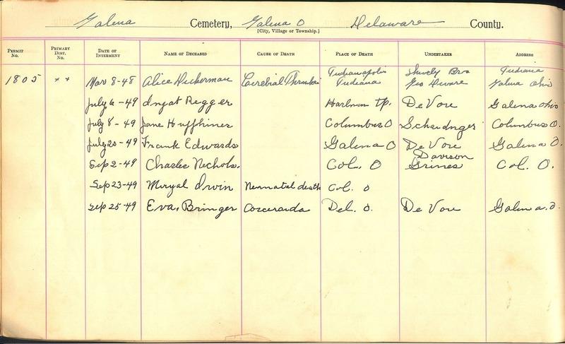 Cemetery Record Galena and Berkshire Cemetery (p. 31)