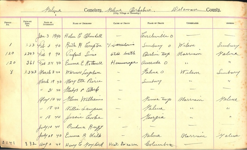 Cemetery Record Galena and Berkshire Cemetery (p. 23)