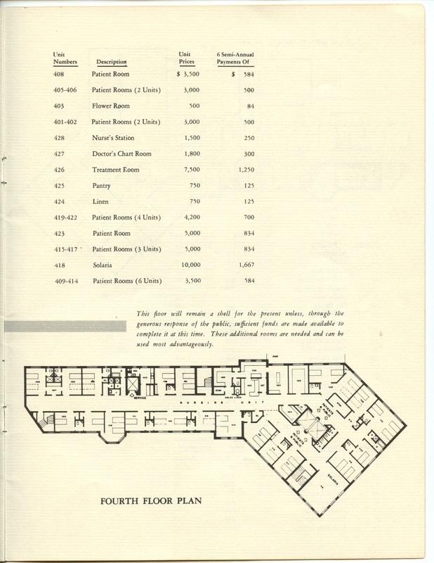 The Jane M. Case Hospital Building Campaign (p. 14)