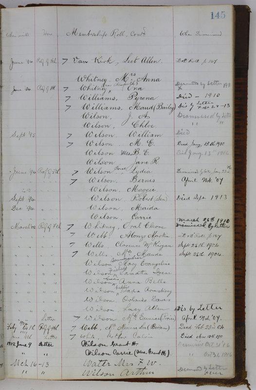 Sessional Records of the 1st Presbyterian Church of Trenton Delaware County Ohio 1873-1937 (p. 137)