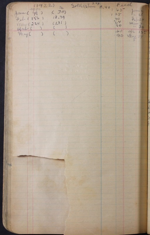 Hopkins House Day Book 1920-1925 (p.153)
