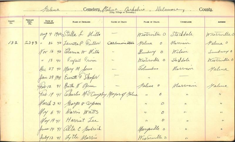 Cemetery Record Galena and Berkshire Cemetery (p. 24)