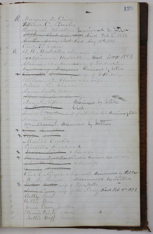 Sessional Records of the 1st Presbyterian Church of Trenton Delaware County Ohio 1873-1937 (p. 121)
