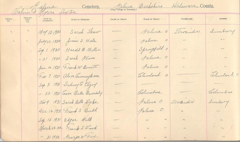 Cemetery Record Galena and Berkshire Cemetery (p. 15)