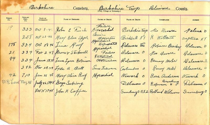 Cemetery Record Galena and Berkshire Cemetery (p. 14)