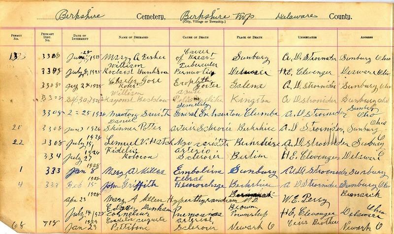 Cemetery Record Galena and Berkshire Cemetery (p. 8)