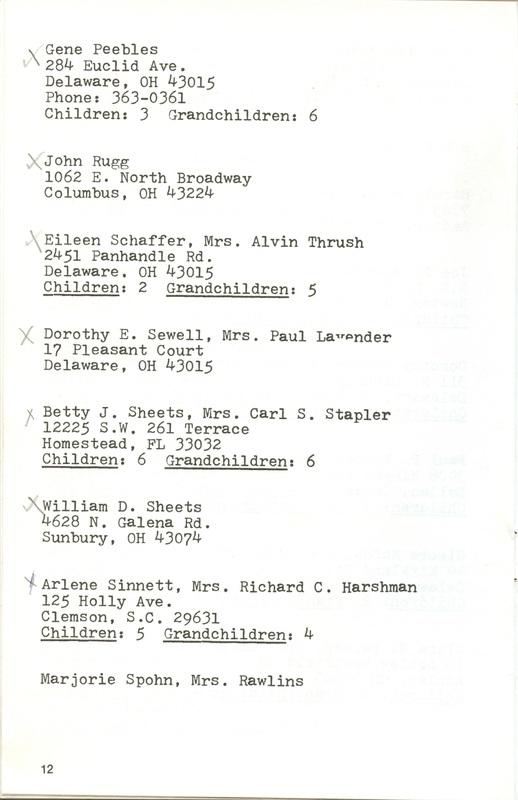 Willis High School Class of 1940 50th Reunion (p. 14)