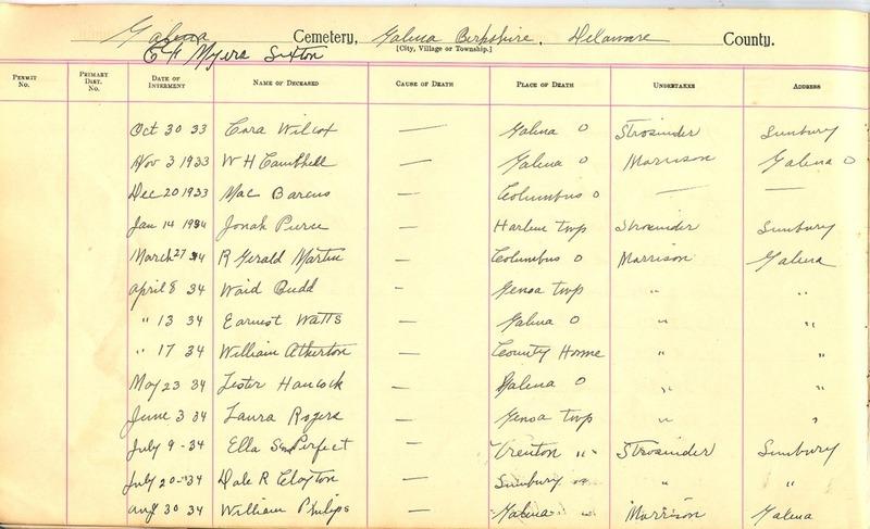 Cemetery Record Galena and Berkshire Cemetery (p. 17)