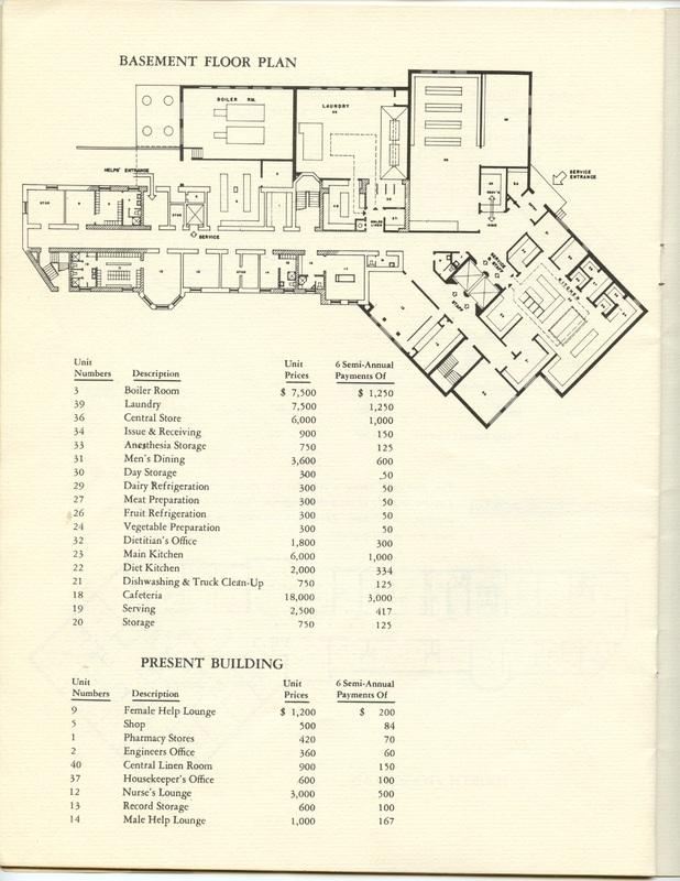 The Jane M. Case Hospital Building Campaign (p. 15)
