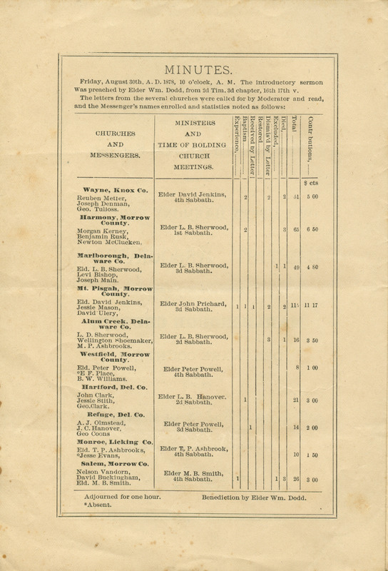 Minutes of the Forty-Sixth Annual Session of the Owl Creek Harmony Regular Baptist Association Begun and Held With Marlborough Church, Delaware County, O. (p. 2)