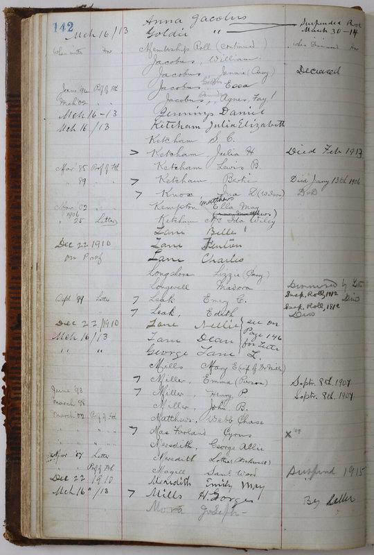 Sessional Records of the 1st Presbyterian Church of Trenton Delaware County Ohio 1873-1937 (p. 134)
