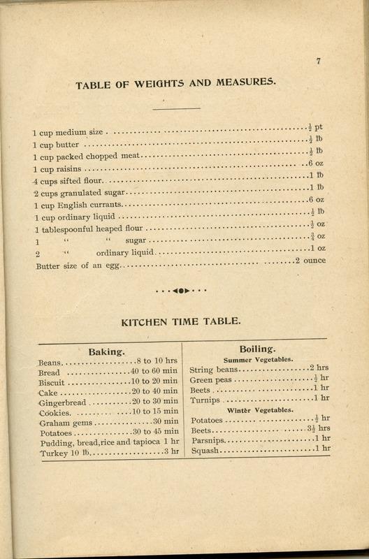 Delaware Cook Book (p. 12)
