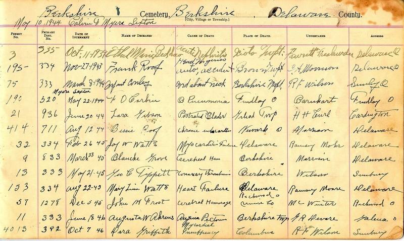 Cemetery Record Galena and Berkshire Cemetery (p. 13)