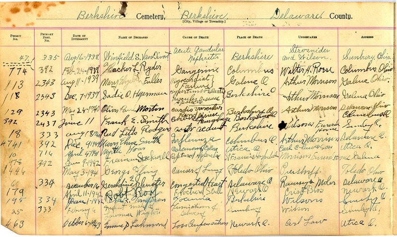 Cemetery Record Galena and Berkshire Cemetery (p. 12)