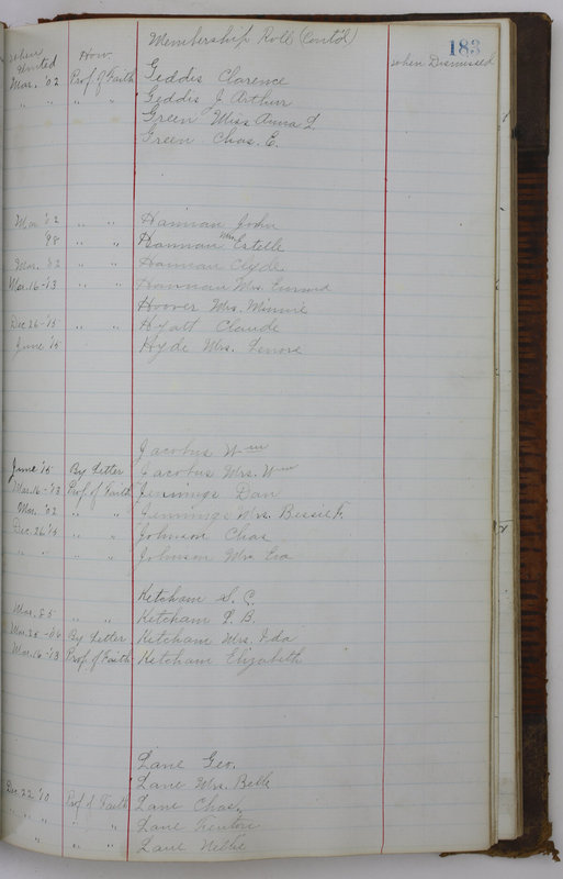 Sessional Records of the 1st Presbyterian Church of Trenton Delaware County Ohio 1873-1937 (p. 171)