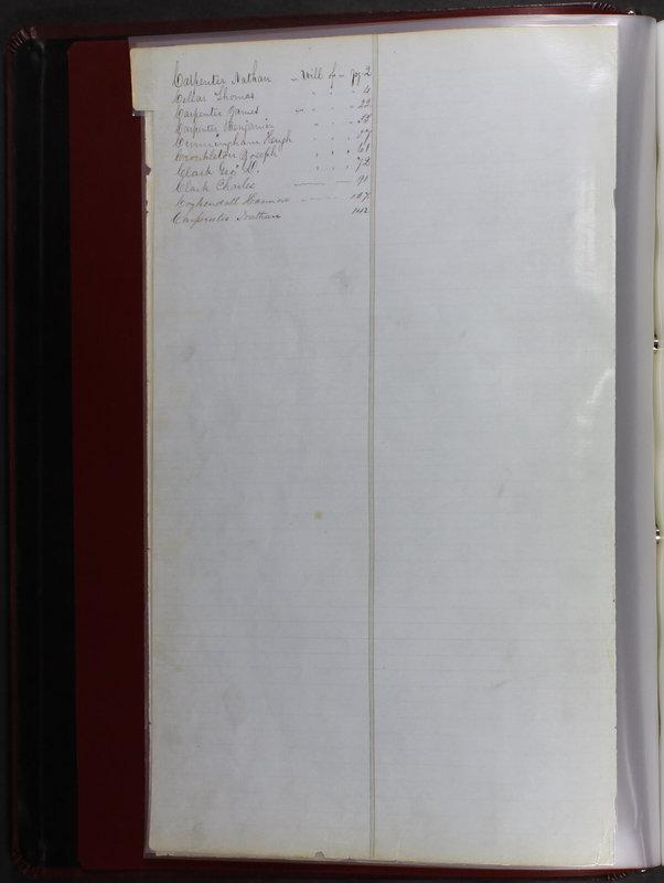 Delaware County Ohio Will Records Vol. 1 1812-1835 (p. 8)