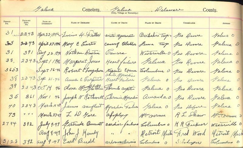 Cemetery Record Galena and Berkshire Cemetery (p. 29)