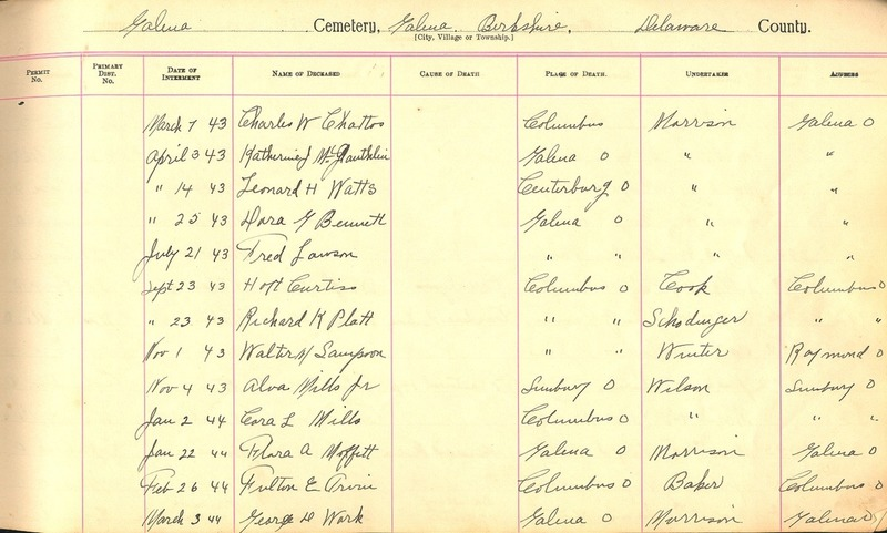 Cemetery Record Galena and Berkshire Cemetery (p. 26)