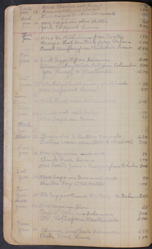 Hopkins House Day Book 1920-1925 (p.6)