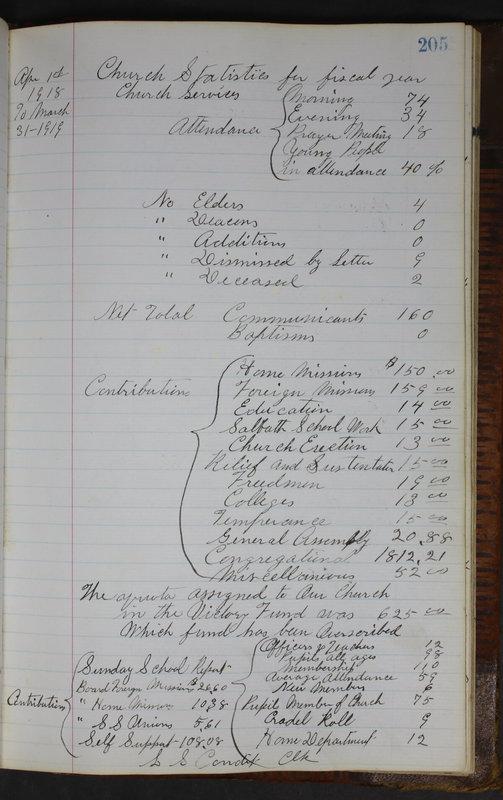 Sessional Records of the 1st Presbyterian Church of Trenton Delaware County Ohio 1873-1937 (p. 193)