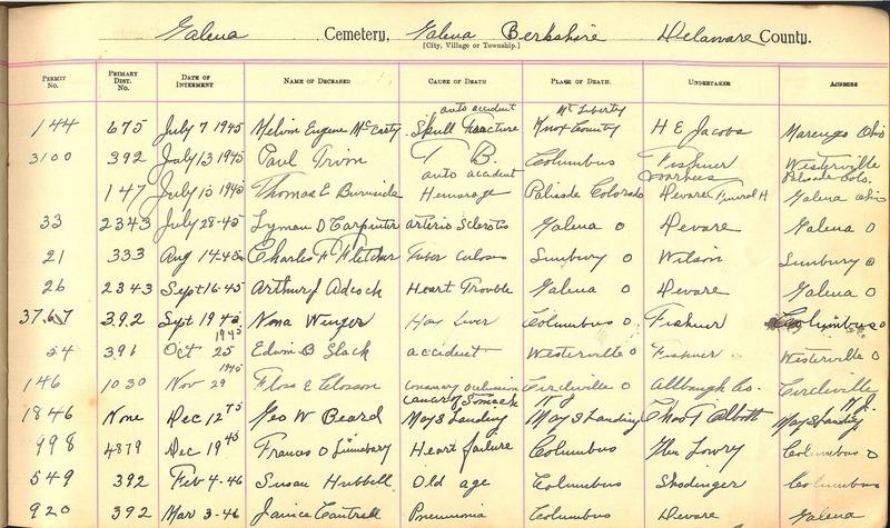 Cemetery Record Galena and Berkshire Cemetery (p. 28)