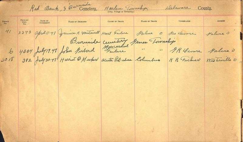 Cemetery Record Galena and Berkshire Cemetery (p. 32)