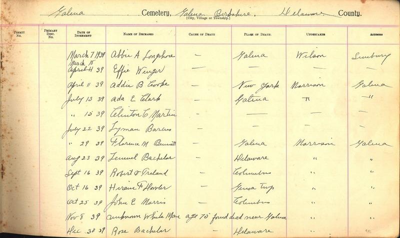 Cemetery Record Galena and Berkshire Cemetery (p. 22)