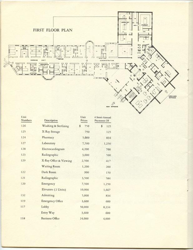 The Jane M. Case Hospital Building Campaign (p. 11)