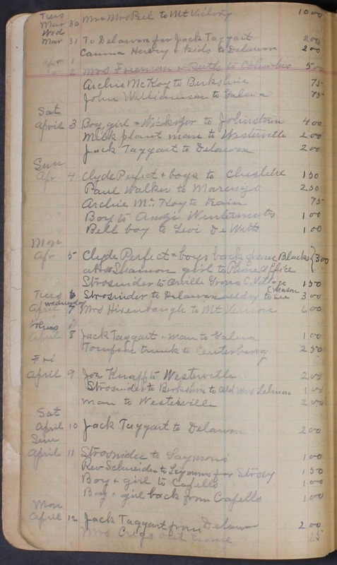 Hopkins House Day Book 1920-1925 (p.12)