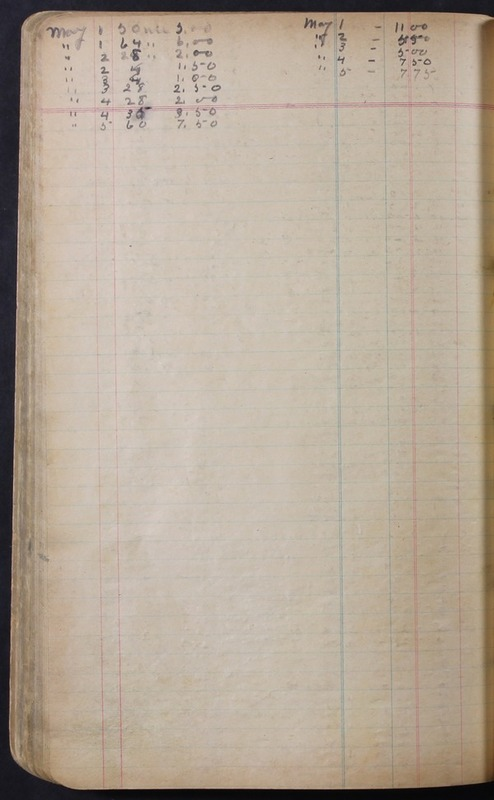 Hopkins House Day Book 1920-1925 (p.140)