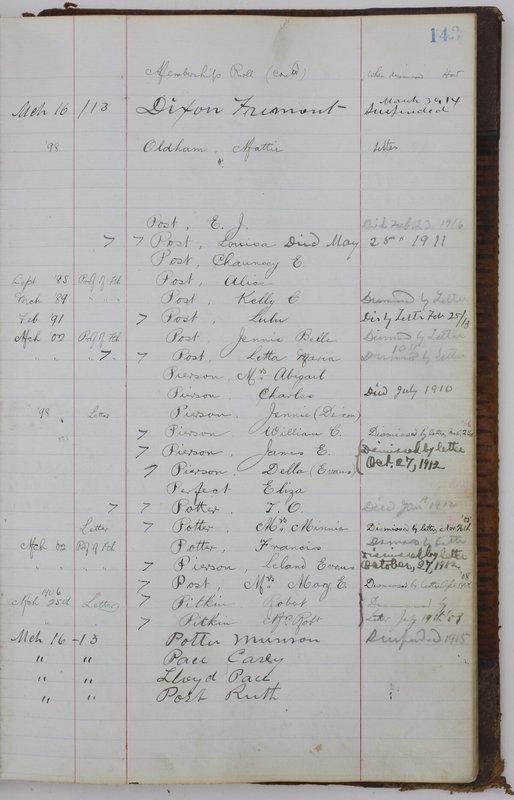 Sessional Records of the 1st Presbyterian Church of Trenton Delaware County Ohio 1873-1937 (p. 135)